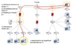 DNS-Sicherheit per Richtlinien steuern