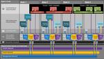 SDN für dynamische Rechenzentren