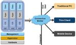Kostenfreie Netzwerksimulation