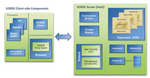 Virtuelle Brücken zum Desktop in der Cloud