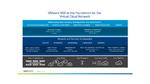 VMware will das Netzwerk der Zukunft bauen