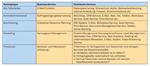 NT 2_Tabelle_online