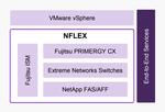 NetApp_Nflex