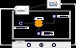 Paessler: Monitoring für das automatische Netzwerk-Management