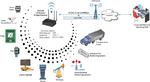 Perle führt industrielle LTE-Router für M2M und IIoT ein