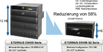 Storage: Fujitsus zweite Eternus-Generation