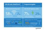 Repräsentative_Umfrage__Mobiles_Internet__Nutzer_surfen_lieber_p