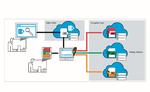 Rohde & Schwarz: Dokumentenschutz in der Cloud