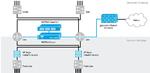 Rohde & Schwarz: IT- und OT-Security verbinden
