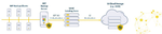 SEP Sesam Grolar: Erweiterte Version der hybriden Backup-Lösung