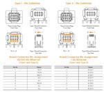 TE: Empfohlene Pin-Belegung industrieller Mini-I/O-Steckverbinder