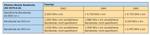 Tabelle 2_online