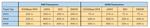 Tabelle 3_online