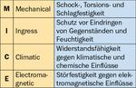 Tabelle Aufmacher