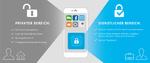 Unternehmensdaten auf Smartphones und Tablets schützen