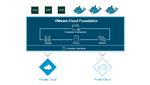 VMware beschleunigt hybride Cloud-Umgebungen