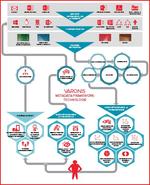Varonis: Besserer Schutz für nutzergenerierte Daten