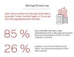 DSGVO: Deutsche Verbraucher werden Firmen mit Anfragen fluten