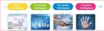 Industrie 4.0: Unternehmen erkunden Auswirkungen auf die Praxis