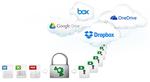 Datenverschlüsselung in der Cloud