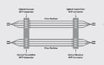 Glasfaser für  Wide-Band-Multimode