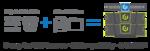 Cloudian stellt NAS-System auf Objektspeicher-Basis vor