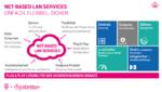 T-Systems: WLAN-Netzwerke per Plug and Play