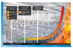 Multi-Sensor-Technik ermöglicht 4-Faktor-Brandfrüherkennung