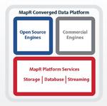 IoT-Datenanalyse am Netzwerkrand