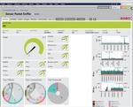 Paessler bietet Netzwerk-Monitoring as a Service