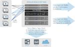 Quantum: NAS-Lösung für datenintensive Workloads