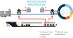 Ixia: Threatarmor filtert Zero-Day-Malware