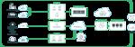 BullGuards IoT-Plattform unterstützt 5G- und Edge-Computing-Architekturen