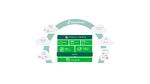 Veeam: Verfügbarkeitslösung für Nutanix AHV Hypervisor
